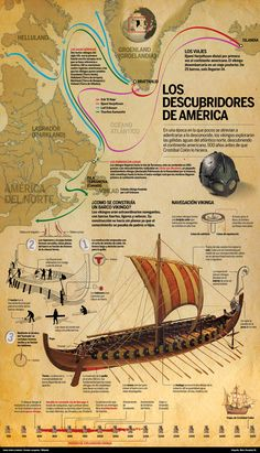 Los vikingos en América History Class, World History, Art History, Viking Ship, Viking Age, Vikings, Leif Erikson, Exploration, Historical Maps