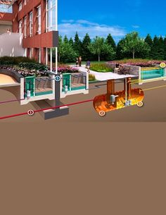 Ecological Wastewater Treatment by Living Machine®. - Living Machine