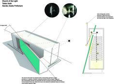Church of the Light Diagram - USCAAUF11- Anita W.