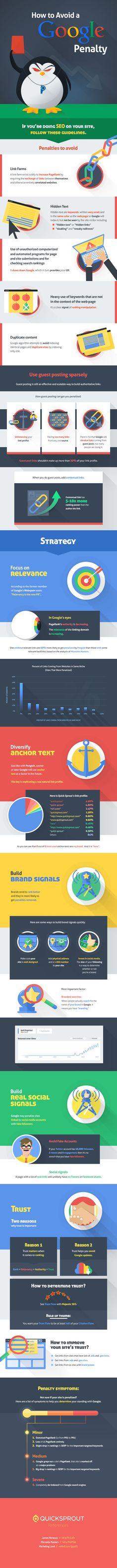 Infographie SEO : Eviter les pénalités des algorithmes Google