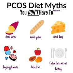 Let's be real now, you don't have to completely avoid every single food that is said to be bad for PCOS. It doesn't address the root cause and in reality, it can create a lot more problems in the long term. Don't get swayed by every single new diet. Focus on the long term goal. Find a way of eating that is sustainable, works for you by addressing the root cause of your symptoms and is enjoyable.✌️