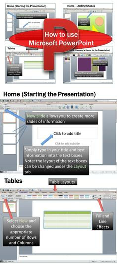* PowerPoint is a presentation software program * Create screens that effectively incorporate colorful text, images, tables and graphs * Animate text and illustrations and set-up transitions between slides.  This lesson includes instructions along with screen shots and text bubbles to demonstrate how easy it is to create presentations using Microsoft PowerPoint.