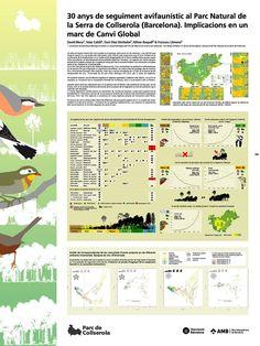 COTPC 2018 - I Congrés d'Ornitologia de les Terres de Parla Catalana. Aquí teniu les actes. Del Parc Natural de la Serra de Collserola es van fer 4 presentacions.