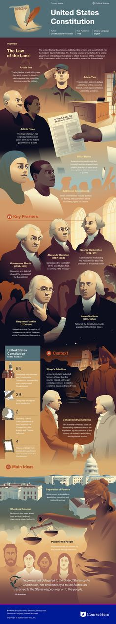 Cartoon imagery tells the story of the the United States Constitution in this infographic Us History, History Facts, American History, English Literature, Classic Literature, Teaching English, Learn English, E Commerce, United States Constitution