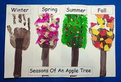 Seasons of an Apple Tree Handprint Craft (from Childcareland)