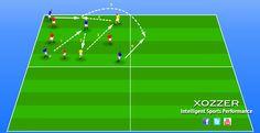 Ejercicio de fútbol: posesión de balón y movilidad - XOZZER