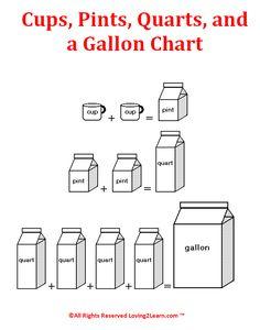 Customary Units For Length Chart  Customary Units Of Length Doc