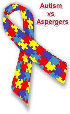 Autism vs Aspergers Syndrome