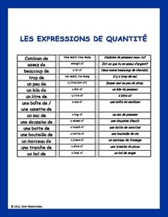 2 tableaux de référence: Les expressions de quantité
