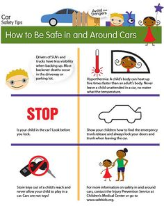 Help your kids by teaching them how to be safe in and around your car. Stay safe by sharing this car safety tips for kids.