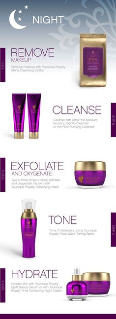 infographic to help you utilize our Younique Royalty Skincare line.