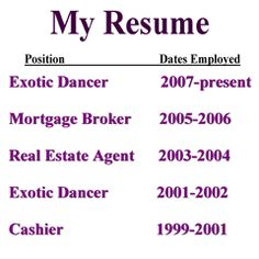 poor resume examples google search job search strategies pinterest resume examples and job search - Poor Resume Examples