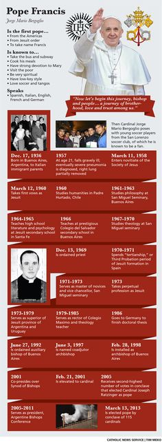 Pope Francis timeline - he had part of his lung removed, became a Jesuit, AND holds a doctorate! Plus he taught high school. already a saint if you ask me! Religion Catolica, Catholic Religion, Pope Francis Biography, Juan Xxiii, Francis Of Assisi, Religious Education, Catholic Prayers, Jesus Cristo, Roman Catholic