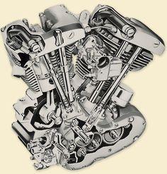 '66 Shovelhead cutaway motor print