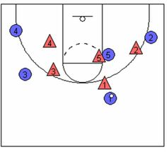 Defensive Challenge Drill - Fun - 3o3, through 5o5 - passing, defense, offense, dribbling