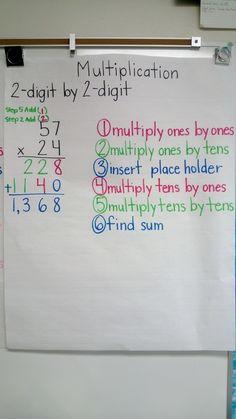 Two digit algorithm x