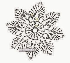 How to Crochet a Puff Flower Crochet Snowflake Pattern, Crochet Butterfly, Crochet Motifs, Crochet Snowflakes, Crochet Flower Patterns, Crochet Diagram, Doily Patterns, Crochet Chart, Crochet Squares
