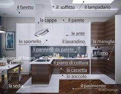 Italian Language, Learning Italian, Classroom, Education, Kitchen, Table, Furniture, Home Decor, Languages