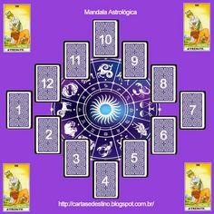 Significado cartas do pequeno lenormand baralho cigano tarot cartas do destino leitura pela mandala astrolgica com a fora fandeluxe Choice Image
