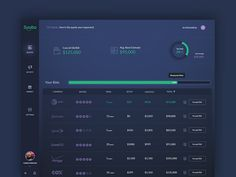 Suubo is a price comparison engine for the IT industry. The idea is to help large corporations save money on there IT bills by making brands compete for your business.