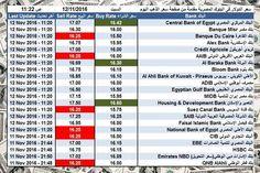 #سعر_الدولار اليوم فى #البنوك المصرية اليوم السبت 12-11-2016 الساعة 11.25 صباحا اعلى سعر بيع للبنوك 16.60 = اقل سعر شراء من البنوك 16.25 #الدولار #الجنية #الذهب