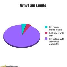 All true. I am in love with Percy Jackson Book Memes, Book Quotes, Funny Relatable Memes, Funny Jokes, Hilarious, Funny Pie Charts, Fangirl Problems, Bookworm Problems, Nerd Girl Problems