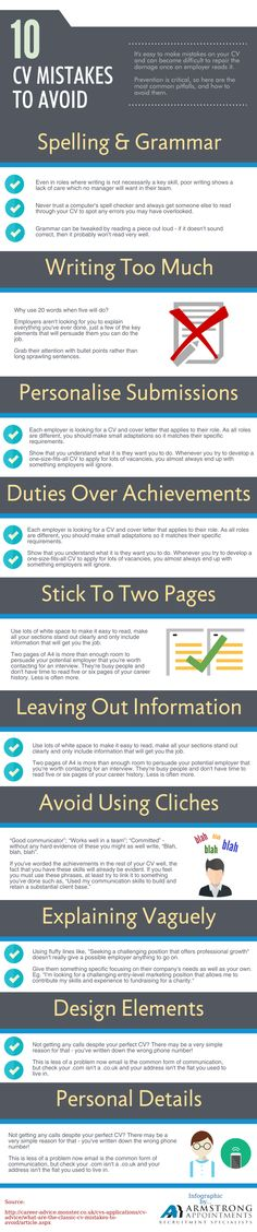An infographic of the five most common #resumewriting myths to - common resume mistakes