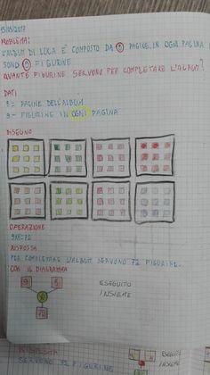 Classe Seconda- Matematica- Maggio:Tabellina del 9 e del 10 - Maestra Anita Notebook, Bullet Journal, Coding, Teaching, Maths, Mental Calculation, Math Exercises, Alphabet, Notebooks