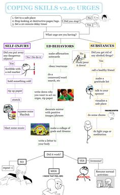 Coping skills flow chart for unhealthy urges complete with popular rage comic characters and spongebob!