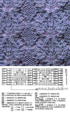 Lace Knitting Stitches, Knitting Paterns, Cable Knitting, Knitting Charts, Mode Crochet, Knit Crochet, Crochet Pattern, Lace Patterns, Stitch Patterns