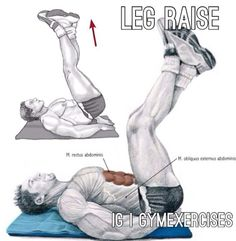 . Golf Exercises, Abdominal Exercises, Fitness Nutrition, Fitness Tips, Fitness Workouts, Nutrition Tips, Muscle Diagram, Best Ab Workout, Best Abs
