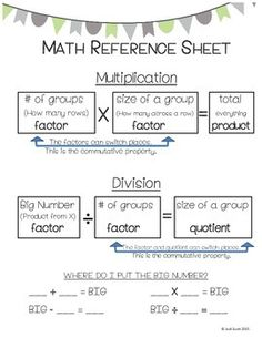 4th grade math posters anchor charts diagram and chart third grade math reference sheet for multiplication and division ccuart Choice Image