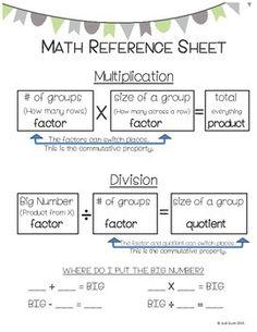 High School Math Vocabulary Worksheet Worksheets 3rd Grade ...