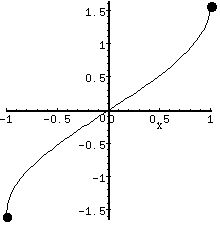 Here, are the formulae of derivatives of inverse trigonometric functions and we represent the inverse for trigonometric functions by 'arc' of the function f(x): Derivative of inverse of trigonometric function, Sin(x): Trigonometric Functions, Trigonometry, Chart, Math, Math Resources, Mathematics