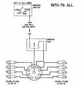 6c7b65f4337d0f9290727d7086d14e1e auto gm hei distributor and coil wiring diagram yahoo image search auto coil wiring at gsmportal.co