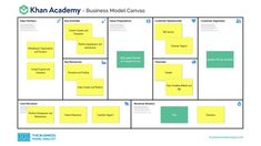 """The Khan Academy business model is a non-profit educational organization, that has built """"just"""" the largest school in the world, available in over 190 countries and already visited by more than 50 million students, since its foundation. The school, created by Sal Khan, produces video and interactive content for learning, all for free, through its [...] Netflix Business Model, Franchise Business, Business Model Canvas, Cloud Infrastructure, Value Proposition, Drop Shipping Business, Short Words, Etsy Business, Direct Sales"""