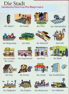 German For Beginners: Die Stadt