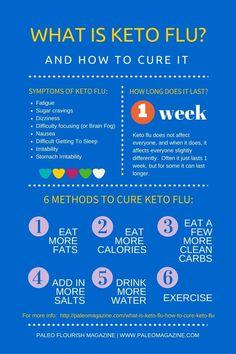 What is Keto Flu and how to cure keto flu #ketogenic #keto #carbflu http://paleomagazine.com/what-is-keto-flu-how-to-cure-keto-flu