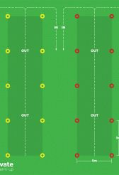 Downloads - Activate GAA Warm-up Coaching, Football, Gym, Sport, Ideas, Soccer, Deporte, American Football, Excercise