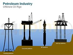 This 12 slide Petroleum Industry Images PPT deck is perfect for creating presentations related to the petroleum industry. Get it Today!!
