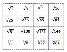 A Number Line Activity Using Square And Cube Root Numbers With