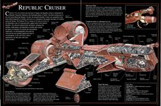 Star Wars Cross-Section Republic Cruiser - Hans Jenssen & Richard Chasemore