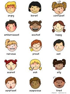 Feelings / Emotions Vocabulary for students $