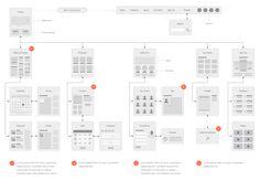 Sitemap Template | The 31184 Best Sitemap Images On Pinterest Man Utd News Man