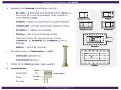 Arte Griego Acropolis, Louvre, Camilla, Ancient Greek Architecture, Venus De Milo, Theater, Apps For Education, Greek, Art History