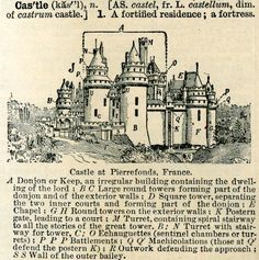 The Parts Of A Meval Castle French Cau