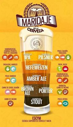 Aprende a maridar tu cerveza estas Navidades con este sencillo esquema. Wine Cocktails, Cocktail Drinks, Beer Infographic, Beer Pairing, Home Brewing Beer, Wine And Beer, Hops For Beer, Beer Recipes, Beer Bar