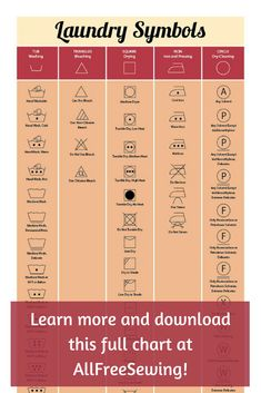 What do laundry symbols mean? With our laundry symbols guide, you will find out what the most common symbols mean. There's even a printable PDF chart. Laundry Icons, Laundry Symbols, Sewing Basics, Sewing Hacks, Sewing Tips, Diy Cleaning Products, Cleaning Hacks, Housekeeping Tips, Doing Laundry