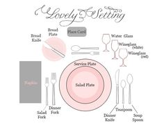 How to set the table. Because I know you look it up every time too ;)