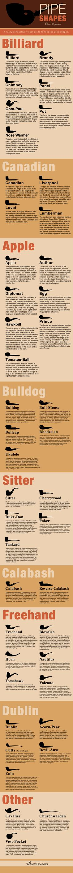 Tobacco Pipe Shape Infographic